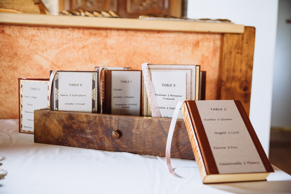 Mariage Intime - Plan de Tables